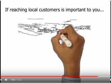 Whiteboard Explainer Video - Local Marketing